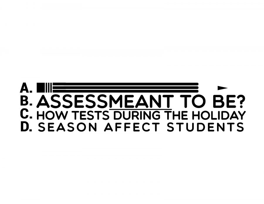 AssessMEANT+to+be%3F