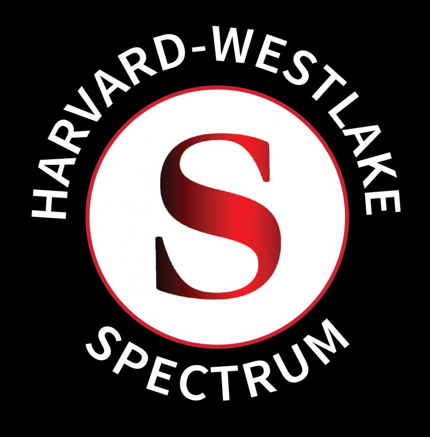 Spectrum Copyright